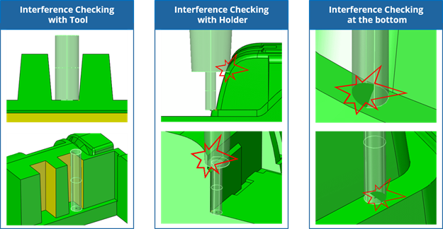 Figure 2. Interference checking with the virtual tool and holder at the specified position.png