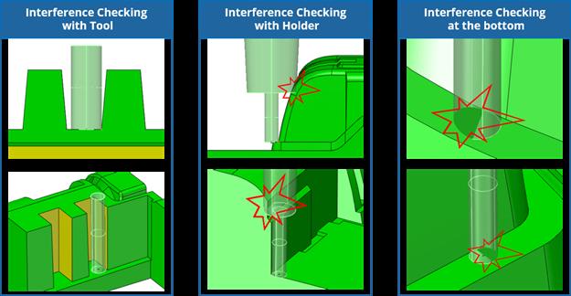 2. ábra: A virtuális szerszámmal és tartóval történő interferencia ellenőrzése a megadott position.png helyen