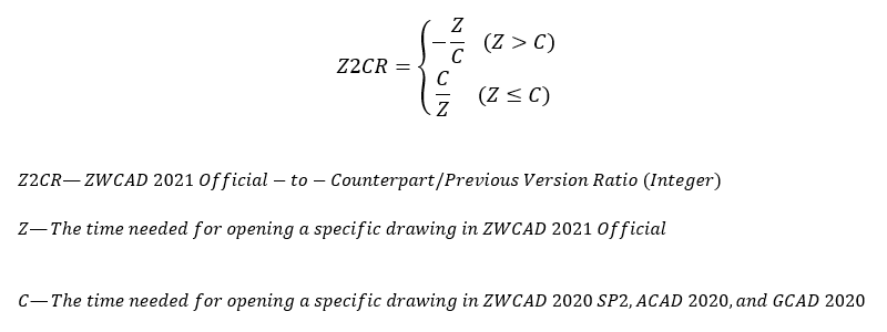 Z2CR.png