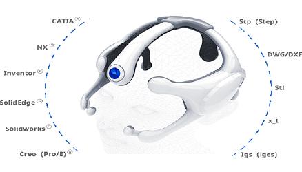 Dal CAD al CAM, scopri di più come ZW3D può migliorare la tua progettazione meccanica!